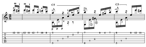 Piano fur elise piano tabs : Why the Accelerando Music Teaching Method works for Piano and Guitar